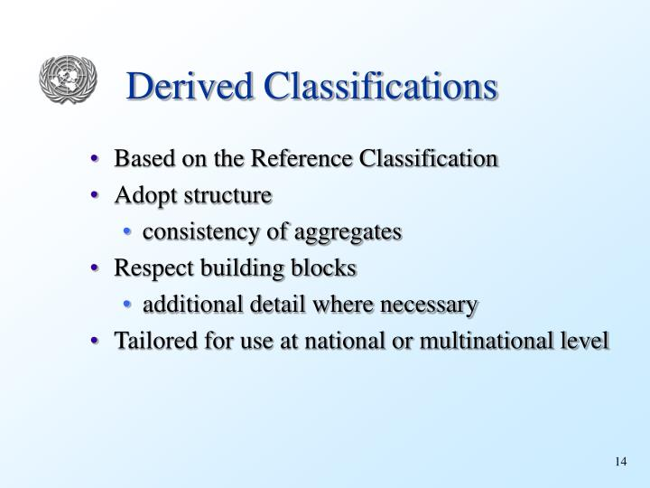 Derived Classifications
