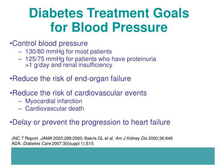 Diabetes Treatment Goals
