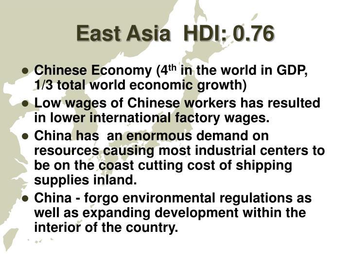 East Asia  HDI: 0.76