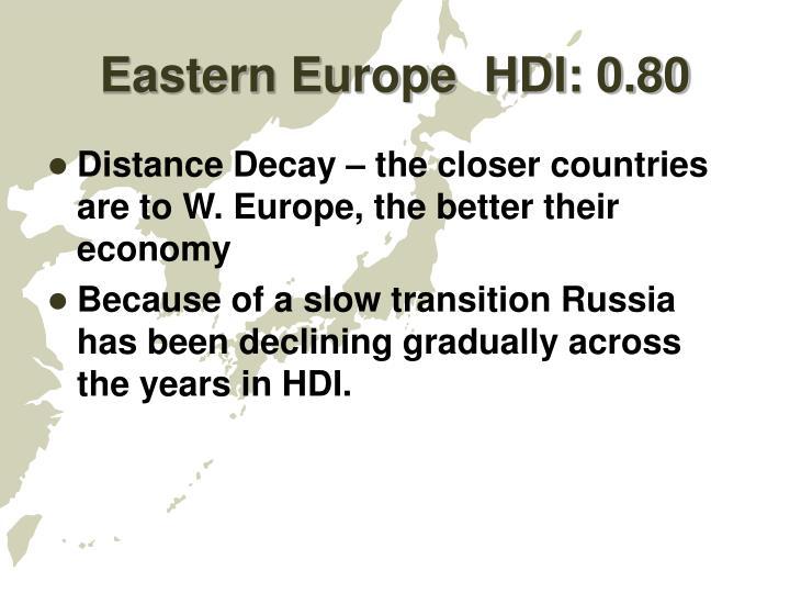 Eastern Europe  HDI: 0.80