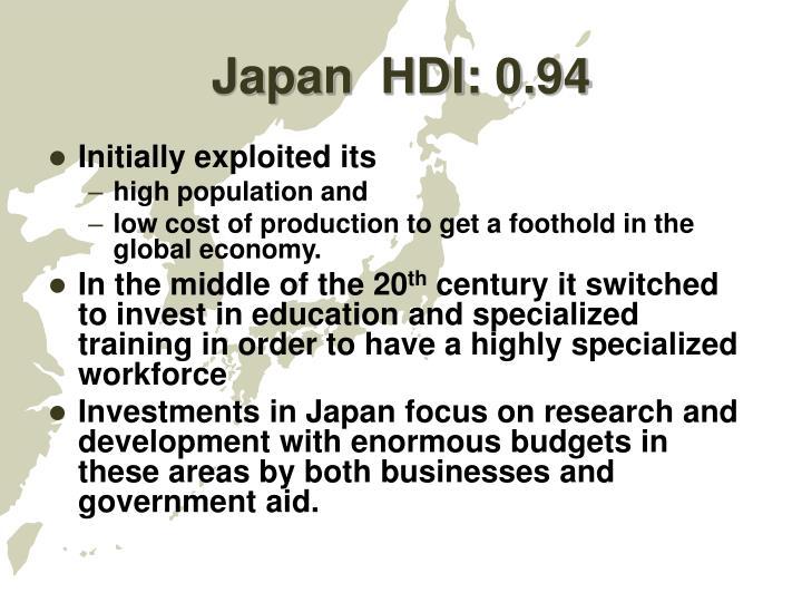 Japan  HDI: 0.94
