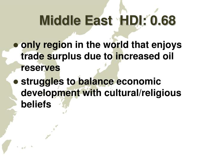 Middle East  HDI: 0.68