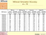 mdscan simulation accuracy w 16