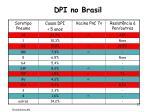 dpi no brasil