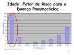 idade fator de risco para a doen a pneumoc cica