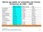 mortes que podem ser prevenidas com vacinas estimativas da oms 2003