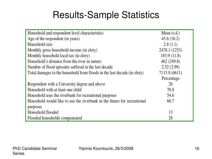 Results-Sample Statistics
