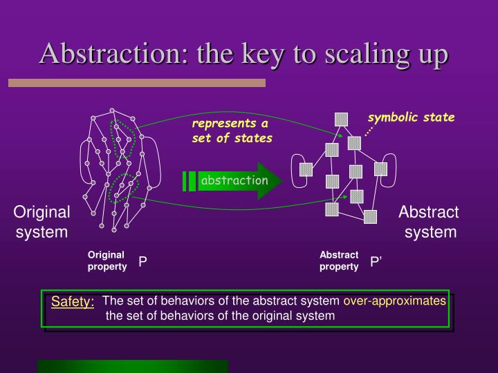Abstraction the key to scaling up