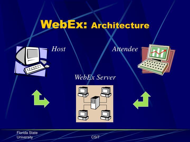 WebEx: