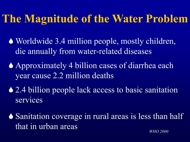 The magnitude of the water problem
