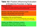 table 10 1 factors influencing evaluation of endocrine function in aging