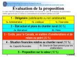 valuation de la proposition
