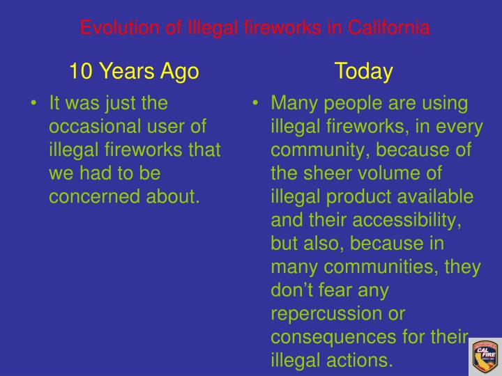 It was just the occasional user of illegal fireworks that we had to be concerned about.