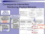 consequence intervention reinforcing positive behavior