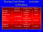 tracing costs from activities to products3