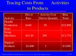 tracing costs from activities to products5