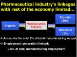 pharmaceutical industry s linkages with rest of the economy limited