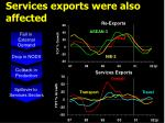 services exports were also affected