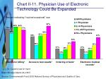 chart ii 11 physician use of electronic technology could be expanded