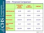 chs financial comparison