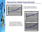 demand for health care services