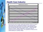 health care industry2