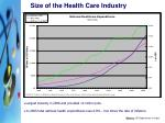 size of the health care industry