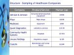 structure sampling of healthcare companies