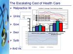 the escalating cost of health care