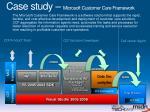 case study microsoft customer care framework
