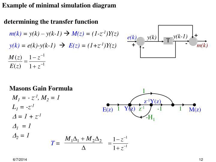 Example of minimal simulation diagram