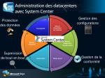 administration des datacenters avec system center