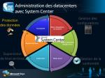 administration des datacenters avec system center4
