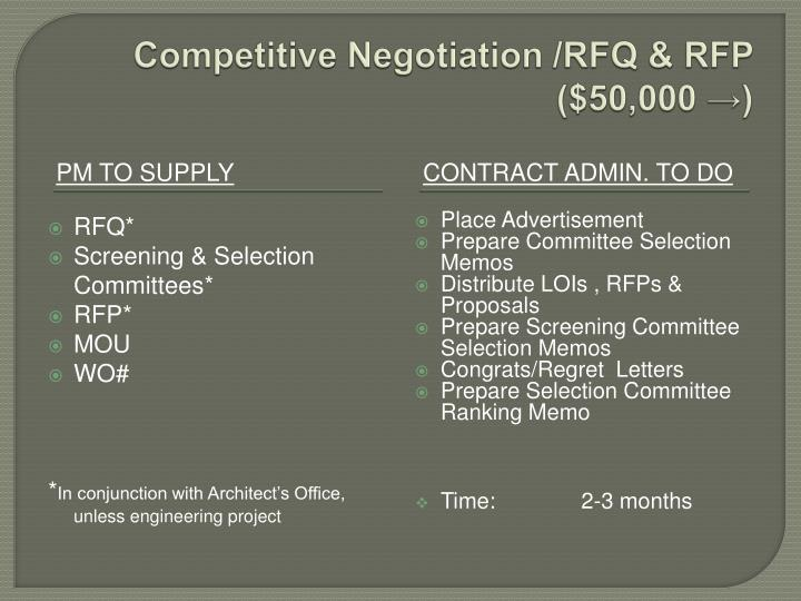 Competitive Negotiation /RFQ & RFP    ($50,000