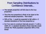 from sampling distributions to confidence intervals