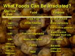 what foods can be irradiated