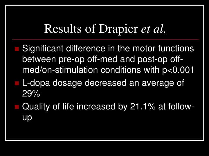 Results of Drapier