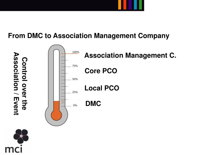 From DMC to Association Management Company