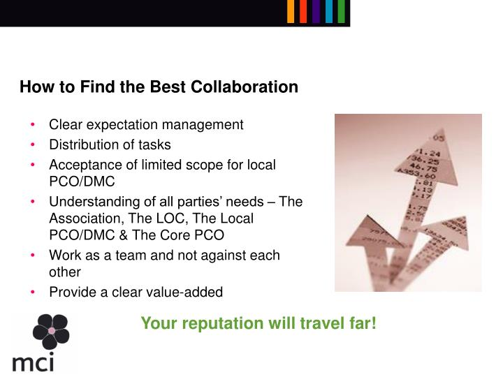 How to Find the Best Collaboration