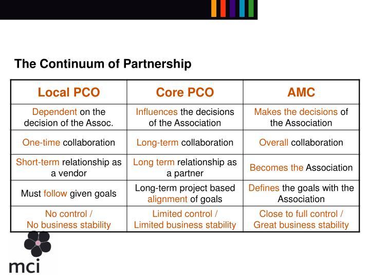 The Continuum of Partnership