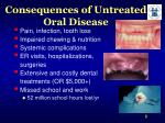 consequences of untreated oral disease