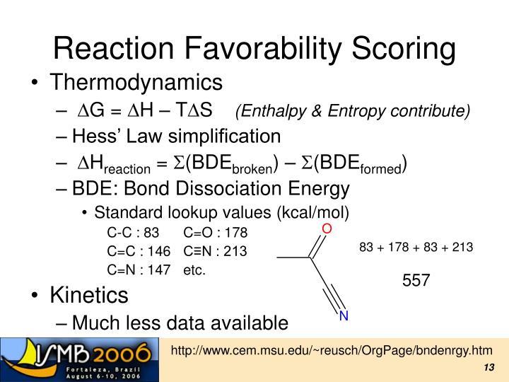 Reaction Favorability Scoring