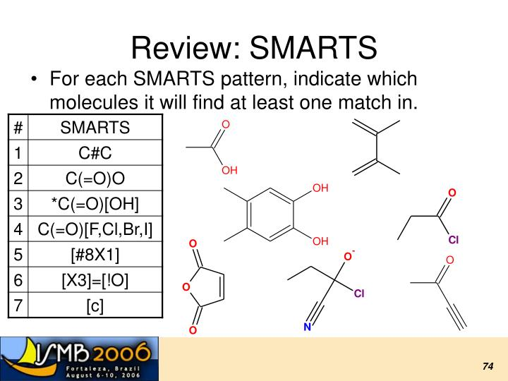Review: SMARTS