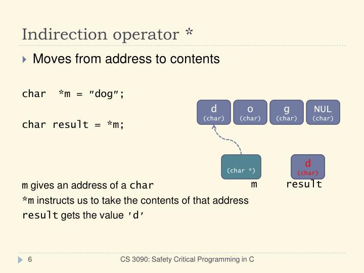 Indirection operator