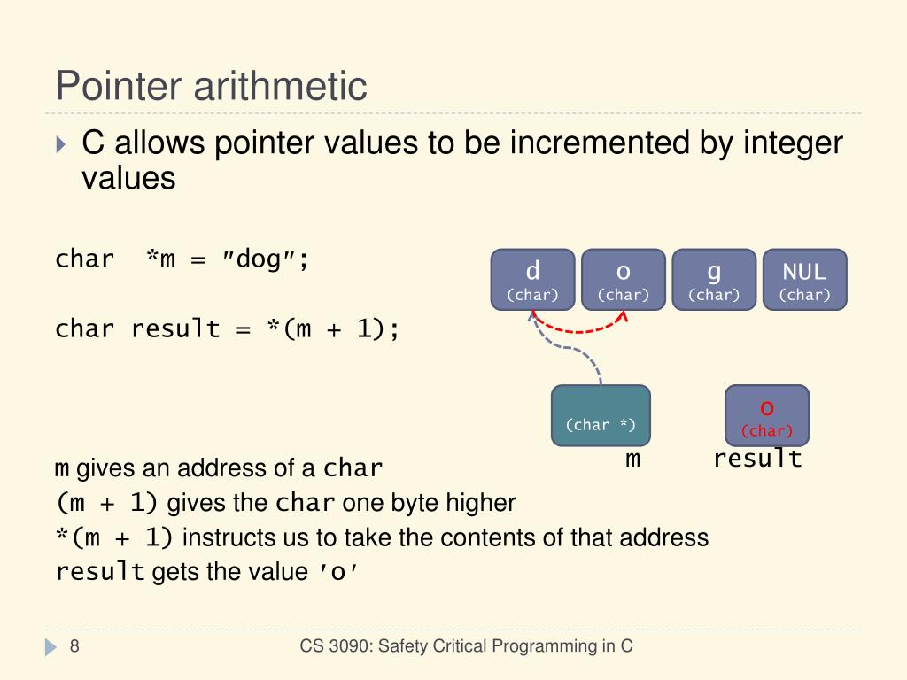 PPT - C pointers PowerPoint Presentation - ID:1331584