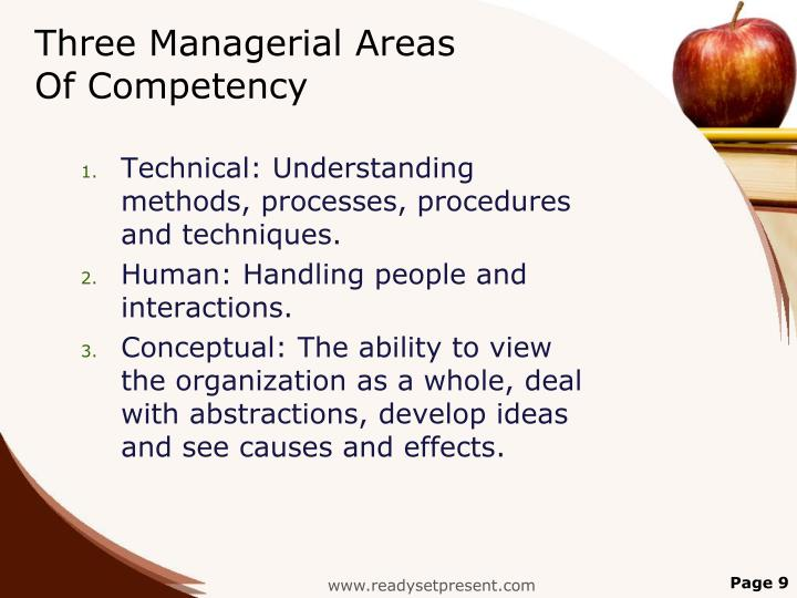 Three Managerial Areas