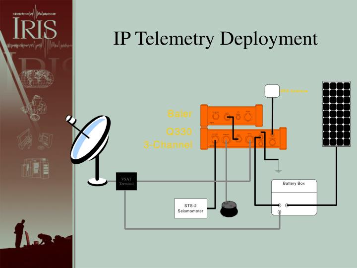 IP Telemetry Deployment