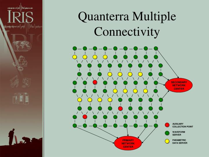 Quanterra Multiple Connectivity