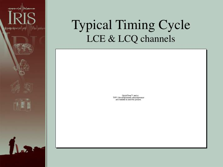 Typical Timing Cycle