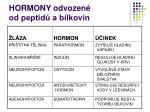 hormony odvozen od peptid a b lkovin